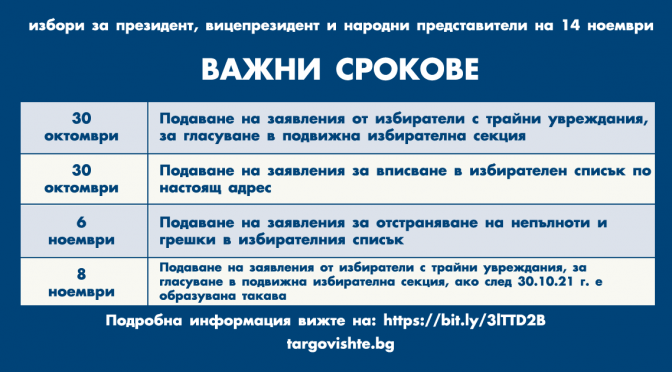 До 30 октомври се приемат заявления за гласуване в подвижна избирателна секция
